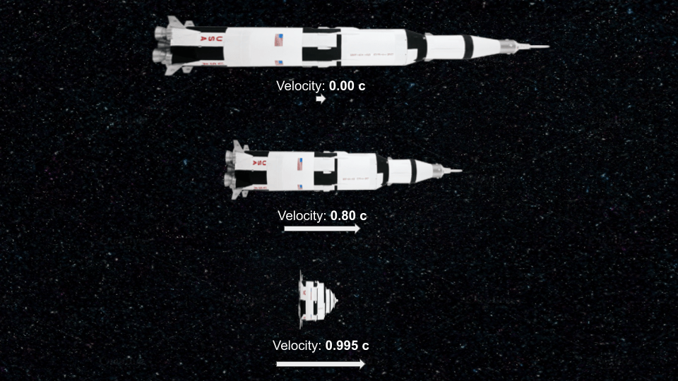 Length contraction and time dilation apply both ways. From Earth, we see the rocket as length-contracted and time-dilated. From the rocket, they see Earth as length-contracted and time-dilated.