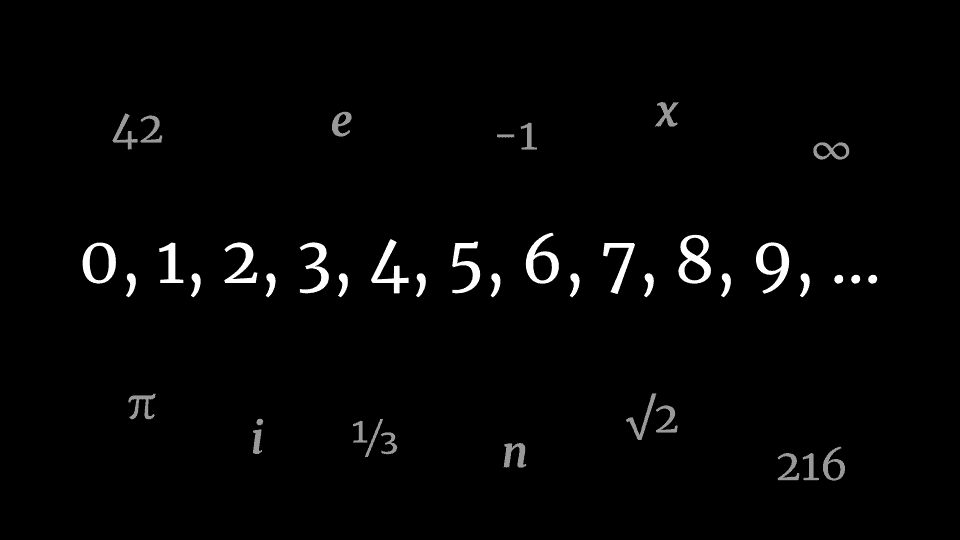 Are numbers self-existent? Can numbers explain why does anything exist?
