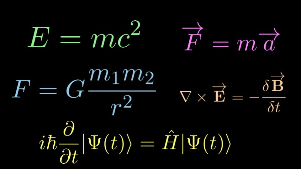 A few of the great equations in physics. What is striking is their simplicity.